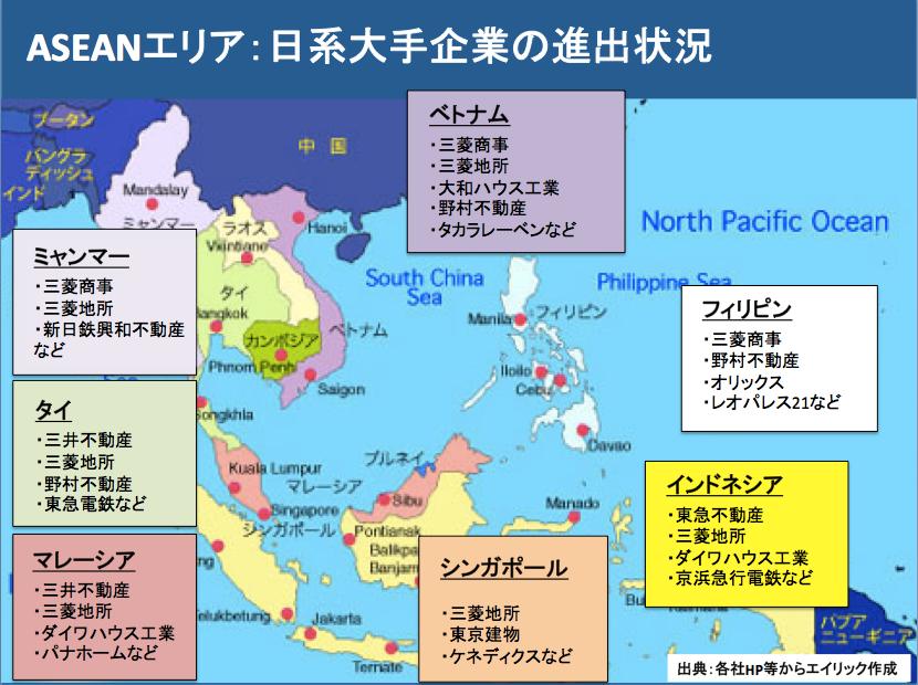 ASEANエリアに進出しているデベロッパー