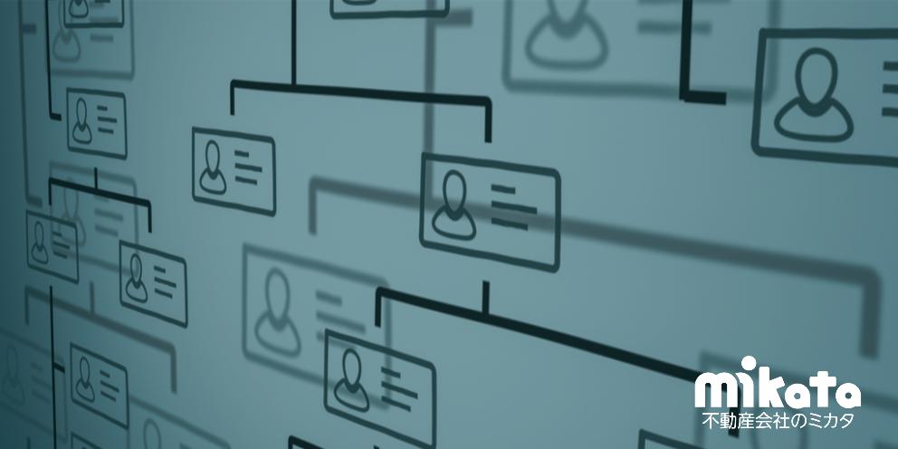 中小不動産会社によくある組織編制・組織図