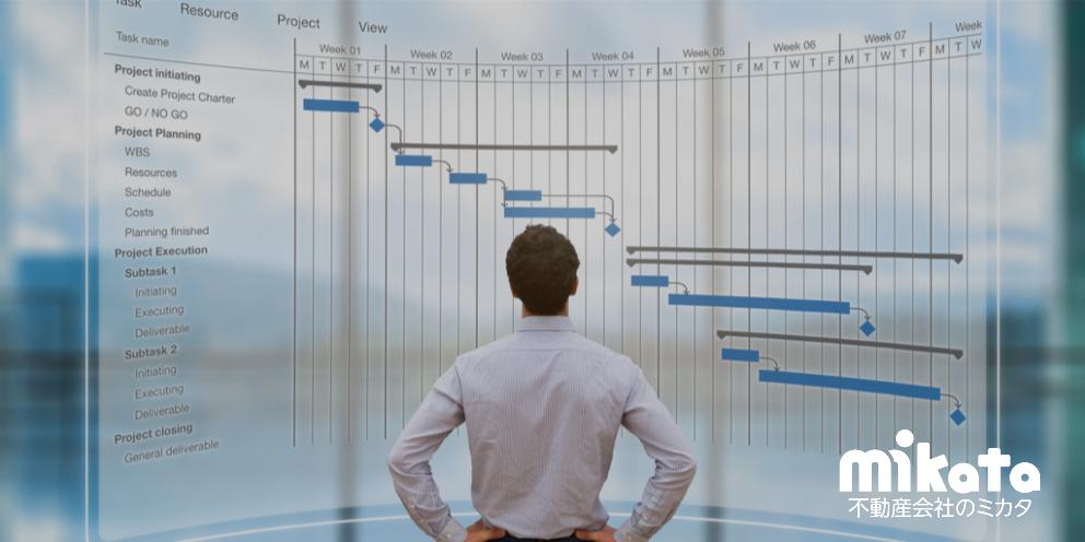 売れない不動産営業マンのマネジメント方法と解決策