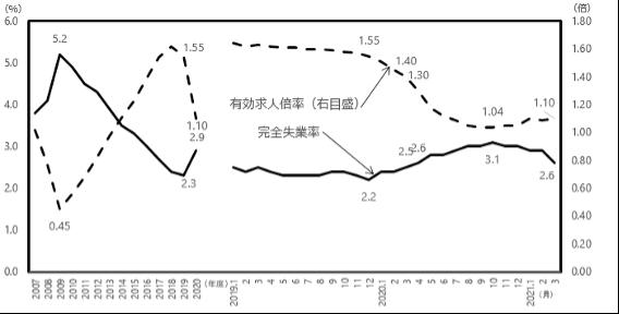 東日本,自然災害被災者債務ガイドライン